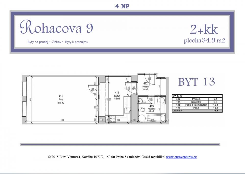 byt20132c20420rd20floor2c20220kk